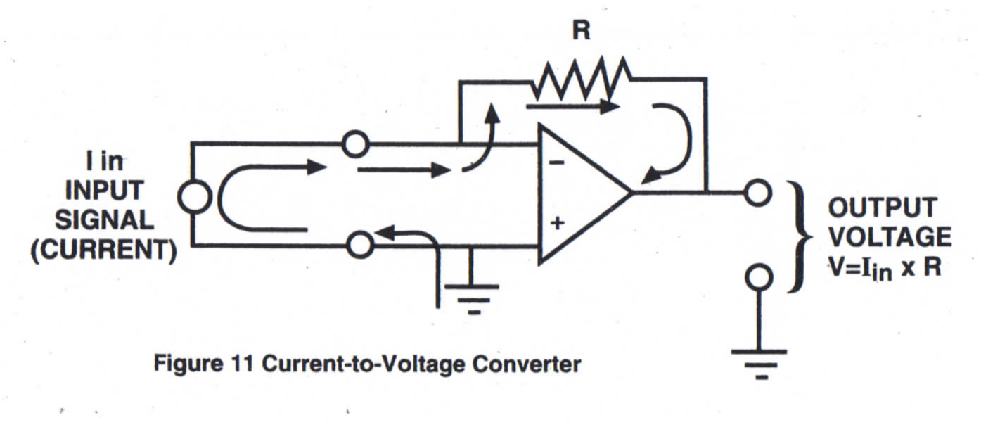 Current to voltage converter