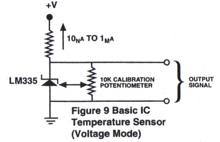 Basic IC Temperature Sensor voltage mode